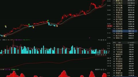 股市术语解释股票入门基础知识术语(七) (https://www.safeak.cn/) 股票 第1张