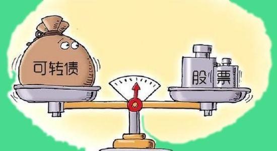 什么叫双低转债?可转债双低策略是什么意思? (https://www.safeak.cn/) 债券 第2张